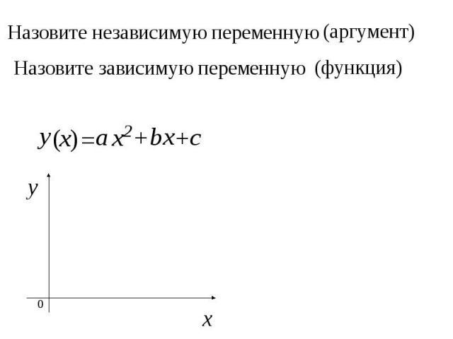 Назовите независимую переменную (аргумент) у ( х ) = а х + b х + с Назовите зависимую переменную (функция) 0 х у 2