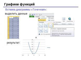 Графики функций Вставка диаграммы «Точечная»: выделить данные результат: