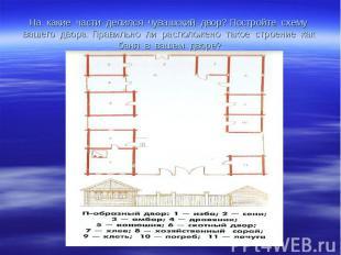 На какие части делился чувашский двор? Постройте схему вашего двора. Правильно л