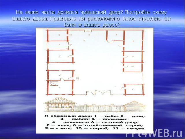 На какие части делился чувашский двор? Постройте схему вашего двора. Правильно ли расположено такое строение как баня в вашем дворе?