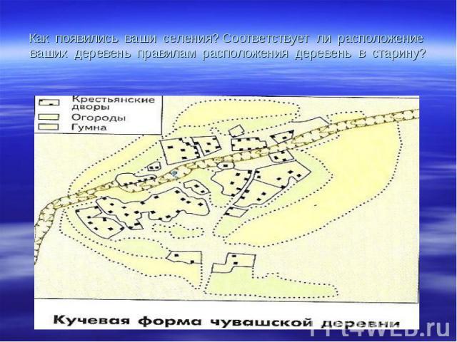 Как появились ваши селения? Соответствует ли расположение ваших деревень правилам расположения деревень в старину?