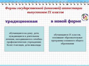 Формы государственной (итоговой) аттестации выпускников IX классов обучающиеся н