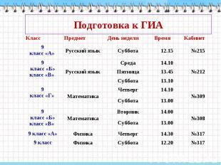 Подготовка к ГИА Класс Предмет День недели Время Кабинет 9 класс «А» Русский язы