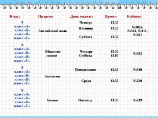 Класс Предмет День недели Время Кабинет 9 класс «А» класс «Б» класс «В» класс «Г