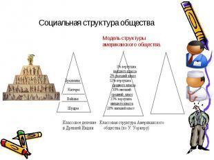 Социальная структура общества Модель структуры американского общества.