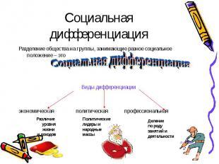Социальная дифференциация Разделение общества на группы, занимающие разное социа