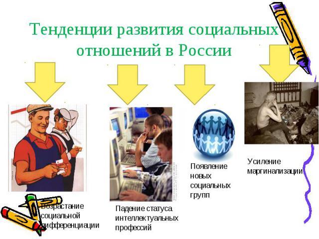 Тенденции развития социальных отношений в России Возрастание социальной дифференциации Падение статуса интеллектуальных профессий Появление новых социальных групп Усиление маргинализации