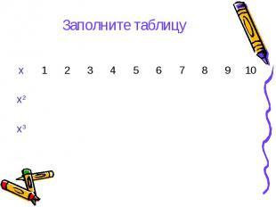х3 х2 10 9 8 7 6 5 4 3 2 1 х Заполните таблицу