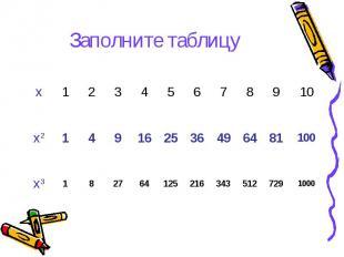 1000 729 512 343 216 125 64 27 8 1 х3 100 81 64 49 36 25 16 9 4 1 х2 10 9 8 7 6