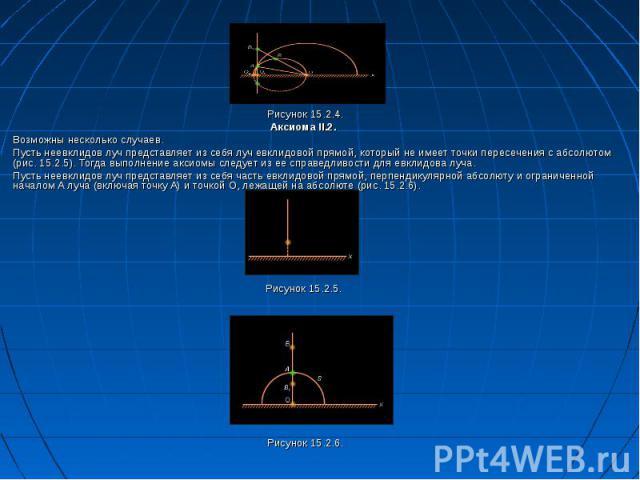 Рисунок 15.2.4. Аксиома II.2. Возможны несколько случаев. Пусть неевклидов луч представляет из себя луч евклидовой прямой, который не имеет точки пересечения с абсолютом (рис. 15.2.5). Тогда выполнение аксиомы следует из ее справедливости для евклид…