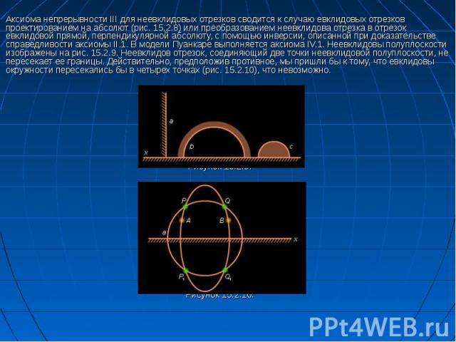 Аксиома непрерывности III для неевклидовых отрезков сводится к случаю евклидовых отрезков проектированием на абсолют (рис. 15.2.8) или преобразованием неевклидова отрезка в отрезок евклидовой прямой, перпендикулярной абсолюту, с помощью инверсии, оп…
