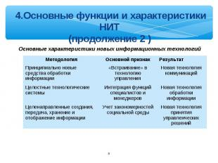 * 4.Основные функции и характеристики НИТ (продолжение 2 ) Новая технология прин