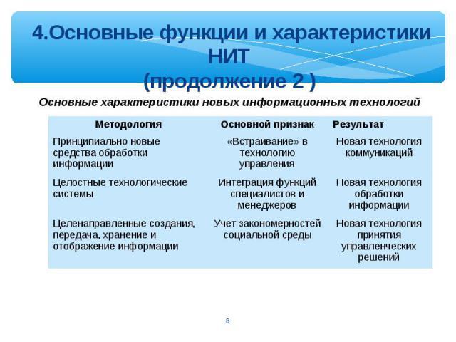 * 4.Основные функции и характеристики НИТ (продолжение 2 ) Новая технология принятия управленческих решений Учет закономерностей социальной среды Целенаправленные создания, передача, хранение и отображение информации Новая технология обработки инфор…