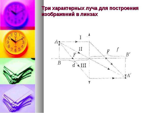 Три характерных луча для построения изображений в линзах
