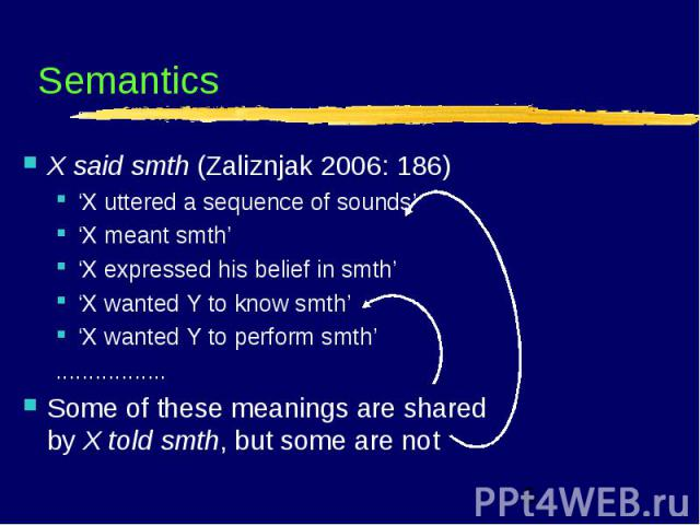 Semantics X said smth (Zaliznjak 2006: 186) 'X uttered a sequence of sounds' 'X meant smth' 'X expressed his belief in smth' 'X wanted Y to know smth' 'X wanted Y to perform smth' ................. Some of these meanings are shared by X told smth, b…