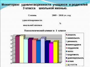 Степень удовлетворенности школьной жизнью 2009 – 2010 уч. год % Учащиеся 95 Роди