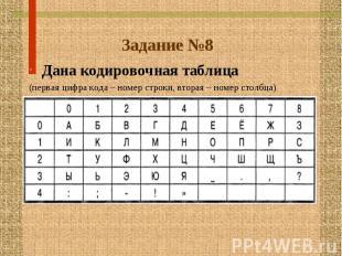 Задание №8 Дана кодировочная таблица (первая цифра кода – номер строки, вторая –