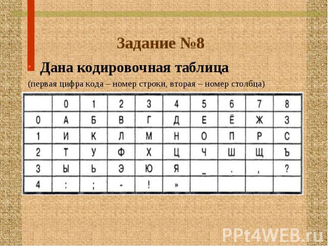 Задание №8 Дана кодировочная таблица (первая цифра кода – номер строки, вторая – номер столбца)