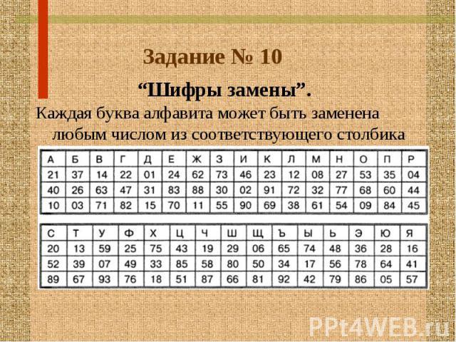 """Задание № 10 """"Шифры замены"""". Каждая буква алфавита может быть заменена любым числом из соответствующего столбика кодировочной таблицы."""