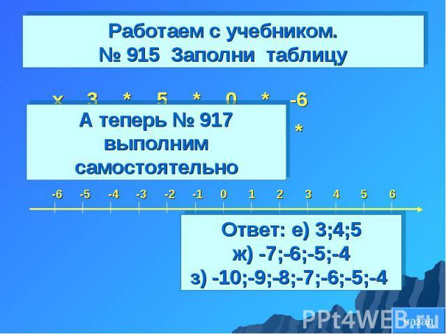 * -1 * -2 * 4 * -x -6 * 0 * 5 * 3 x 3 5 6 0 1 2 4 -1 -2 -3 -4 -5 -6 А теперь № 917 выполним самостоятельно Ответ: е) 3;4;5 ж) -7;-6;-5;-4 з) -10;-9;-8;-7;-6;-5;-4 назад Работаем с учебником. № 915 Заполни таблицу