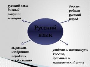Русский язык выразить изобразить передать всё доступно русский язык дивный могуч