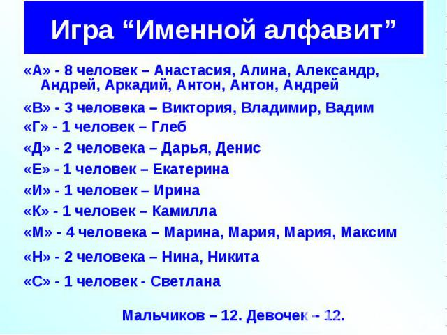 Игра Именной алфавит «А» - 8 человек – Анастасия, Алина, Александр, Андрей, Аркадий, Антон, Антон, Андрей «В» - 3 человека – Виктория, Владимир, Вадим «Г» - 1 человек – Глеб «Д» - 2 человека – Дарья, Денис «Е» - 1 человек – Екатерина «И» - 1 человек…