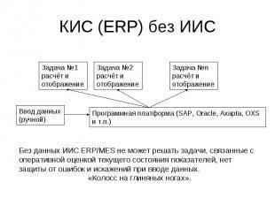 КИС (ERP) без ИИС Программная платформа (SAP, Oracle, Axapta, OXS и т.п.) Задача
