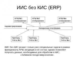 ИИС без КИС (ERP) Аппаратная платформа Приборы Учёта 1 Приборы Учёта 1 Приборы У