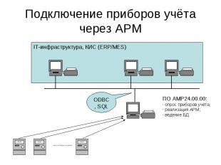 IT-инфраструктура, КИС (ERP/MES) Подключение приборов учёта через АРМ ПО АМР24.0