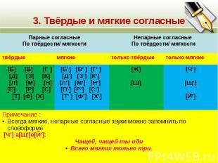 3. Твёрдые и мягкие согласные Парные согласные По твёрдости/ мягкости Непарные с