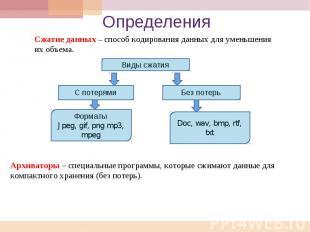Определения Архиваторы – специальные программы, которые сжимают данные для компа
