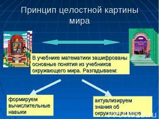 8 Принцип целостной картины мира В учебнике математики зашифрованы основные поня