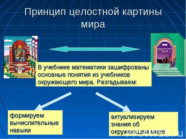 8 Принцип целостной картины мира В учебнике математики зашифрованы основные понятия из учебников окружающего мира. Разгадываем: формируемвычислительныенавыки актуализируем знания об окружающем мире