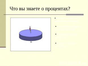 Что вы знаете о процентах? Процент - это одно из математических понятий. Ростовщ