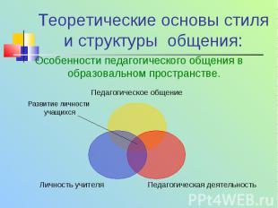 Теоретические основы стиля и структуры общения: Особенности педагогического обще