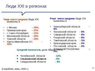Чаще чем в среднем Люди XXI выявлены в г. Москве– 26%, Приморском крае– 25% г. С