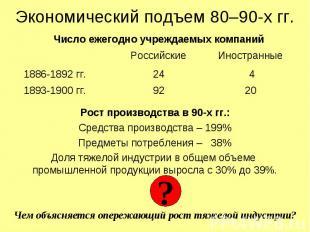 Экономический подъем 80–90-х гг. Рост производства в 90-х гг.: Средства производ