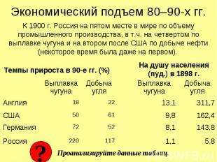 Экономический подъем 80–90-х гг. К 1900 г. Россия на пятом месте в мире по объем
