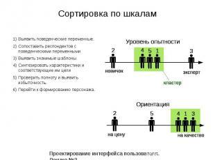 Сортировка по шкалам 1)Выявить поведенческие переменные. 2)Сопоставить респонден