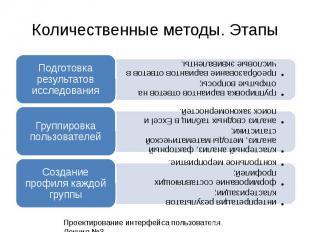 Количественные методы. Этапы Проектирование интерфейса пользователя. Лекция 3.19