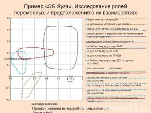 Проектирование интерфейса пользователя. Лекция 3.26 Пример «ЭБ Яуза». Исследован