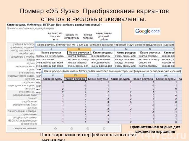 Проектирование интерфейса пользователя. Лекция 3.21 Пример «ЭБ Яуза». Преобразование вариантов ответов в числовые эквиваленты. Сравнительная оценка для множества вариантов