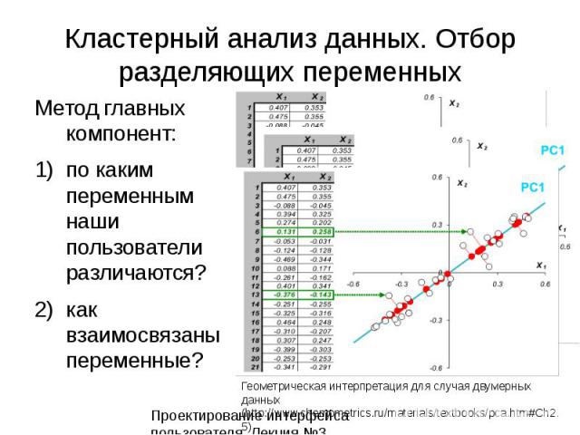 Кластерный анализ данных. Отбор разделяющих переменных Метод главных компонент: 1)по каким переменным наши пользователи различаются? 2)как взаимосвязаны переменные? Проектирование интерфейса пользователя. Лекция 3.24 Геометрическая интерпретация для…