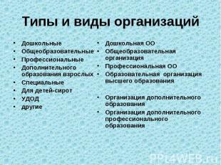 Типы и виды организаций Дошкольные Общеобразовательные Профессиональные Дополнит