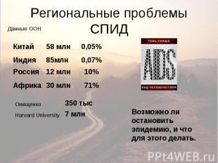 Региональные проблемы СПИД Китай58 млн0,05% Индия85млн0,07% Россия12 млн10% Афри