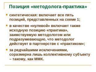Позиция «методолога-практика» синтетическая: включает все пять позиций, представ