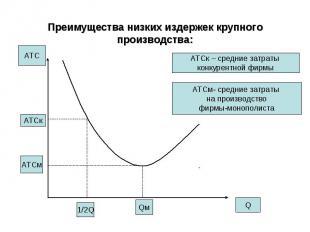 Преимущества низких издержек крупного производства: АТС Q AТСк АТСм АТСк – средн