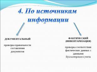 ДОКУМЕНТАЛЬНЫЙ проверка правильности составления документов ФАКТИЧЕСКИЙ (ИНВЕНТА