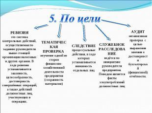 РЕВИЗИЯ это система контрольных действий, осуществляемая по заданию руководителя