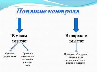 В узком смысле: В широком смысле: Функция управления Проверка деятельности чего-